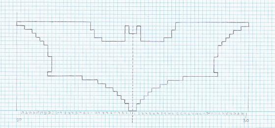 batman-chart